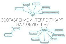 Составлю интеллект-карту на любую тему 2 - kwork.ru