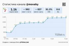 Напишу информативный текст о продукте и компании 15 - kwork.ru