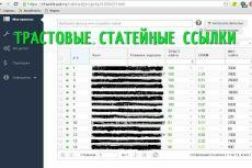 Размещу 18 ссылок на сайтах женской тематики 26 - kwork.ru