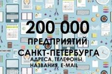 Продам базу предприятий строительного комплекса (16400 наименований) 22 - kwork.ru