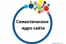 Соберу список ключевых слов для рекламной кампании 10 - kwork.ru