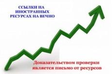 Статейное продвижение. Размещение статей на сайтах с тиц от 50 22 - kwork.ru