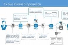 Работа с данными ексель 8 - kwork.ru