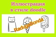 Нарисую симпса по вашей фотографии 40 - kwork.ru
