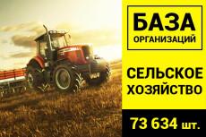 База рекламных агентств 68830 шт 12 - kwork.ru