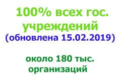 База Email компаний России 12 - kwork.ru