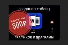 Сделаю текст/реферат уникальным 85-100% 15 - kwork.ru
