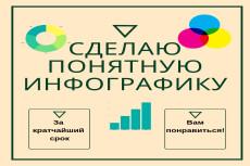 Оформлю вашу группу в ВК 21 - kwork.ru