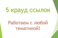 Полный анализ вашего сайта 21 - kwork.ru