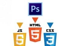 Сверстаю тему для WordPress из вашей html верстки 7 - kwork.ru