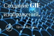 Создание и оформление группы в соц.сетях 4 - kwork.ru