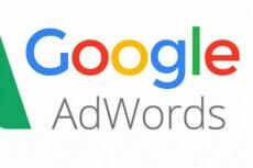 Контекстная реклама в Google Adwords 14 - kwork.ru