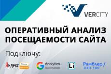 Установка Я.Метрики и Я.Вебмастер 20 - kwork.ru