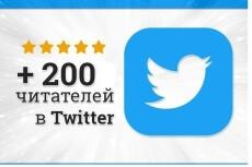 Напишу качественный текст 1 000 символов 26 - kwork.ru