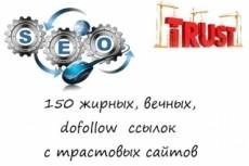 15 вечных жирных ссылок с женских  форумов с Высоким ТИЦ 5 - kwork.ru