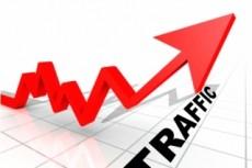 Улучшение поведенческого фактора - 2500 посетителей на сайт 14 - kwork.ru