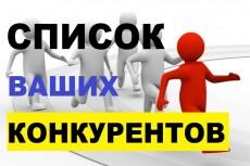 База номеров и email ресторанов, баров и мест развлечений г. Москва 14 - kwork.ru