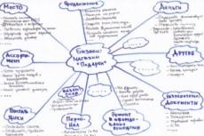 Шаблон презентации для инвестора MS PowerPoint 14 - kwork.ru