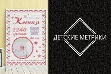 Обложка, аватарка и баннер для сообществ 33 - kwork.ru