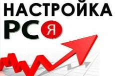 Настрою рекламную кампанию в РСЯ 22 - kwork.ru