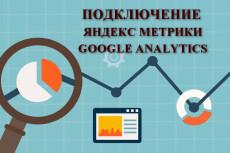 Подключение статистики к сайту от Яндекса и Google 8 - kwork.ru