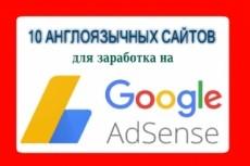 5 сайтов в статейном контенте за 500 рублей с авто наполнением 11 - kwork.ru