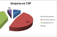 Разработаю положение о производственном контроле для Вашего учреждения 4 - kwork.ru
