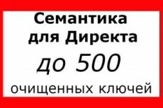 Рекламы в РСЯ за 3 дня + Графические объявления 30 - kwork.ru